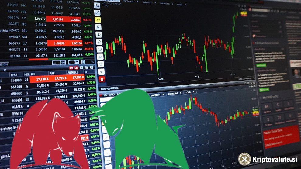 kripto analiza 990x556 - Pregled trga: kriptovalute - november 2019